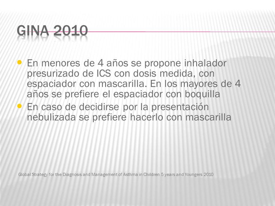 En menores de 4 años se propone inhalador presurizado de ICS con dosis medida, con espaciador con mascarilla. En los mayores de 4 años se prefiere el