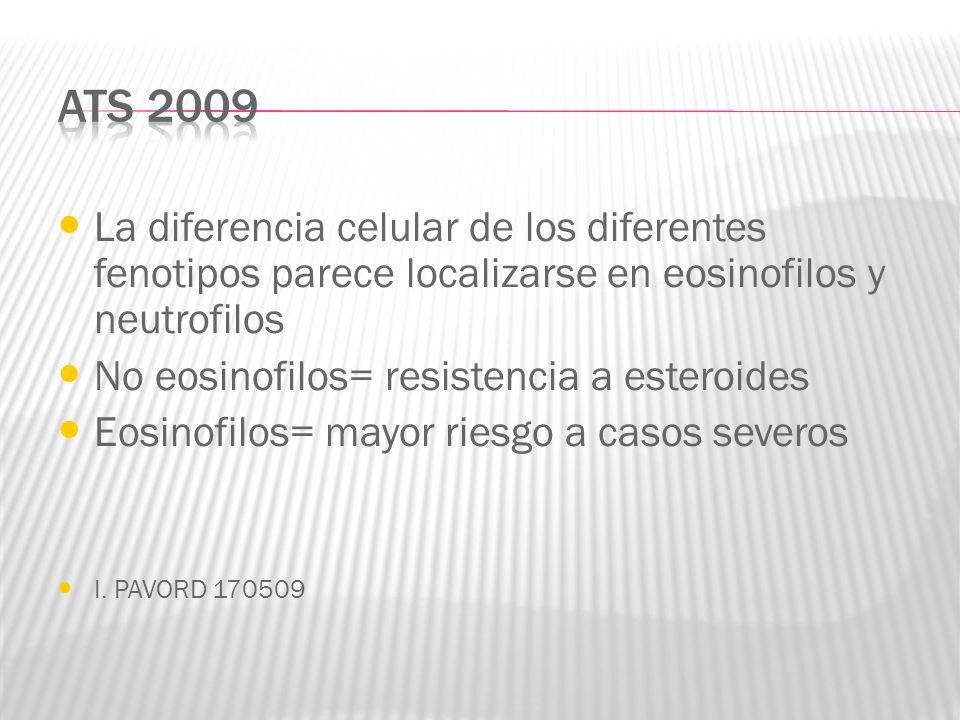 La diferencia celular de los diferentes fenotipos parece localizarse en eosinofilos y neutrofilos No eosinofilos= resistencia a esteroides Eosinofilos