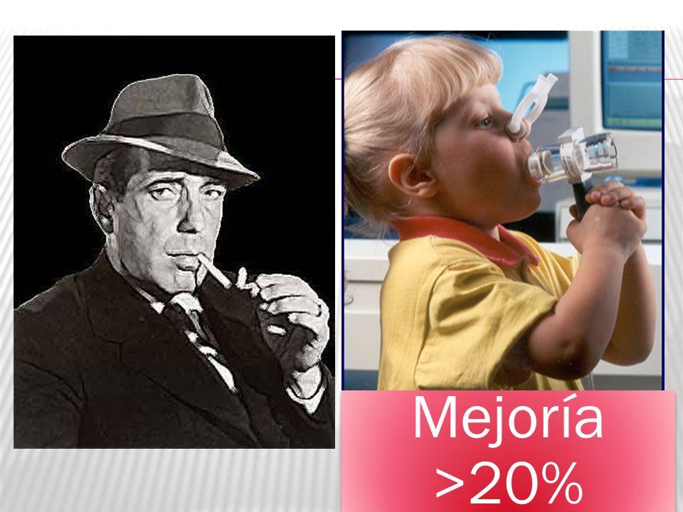Antileucotrienos Los antileucotrienos son una alternativa para pacientes con reacciones adversas por esteroides inhalados o incapaces de usarlos, y en aquellos con rinitis alérgica asociada En los menores de 5 años con asma intermitente los antileucotrienos pueden disminuir las crisis asmáticas inducidas por virus En niños mayores de 5 años con esteroides inhalados en dosis bajas y asma mal controlada agregar antileucotrienos produce una mejoría clínica moderada y reduce las exacerbaciones Guía de Práctica Clínica Para el Diagnóstico y Tratamiento de Asma.