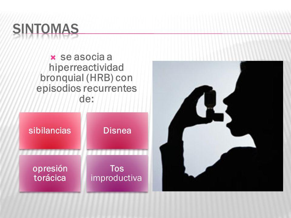 se asocia a hiperreactividad bronquial (HRB) con episodios recurrentes de: sibilanciasDisnea opresión torácica Tos improductiva
