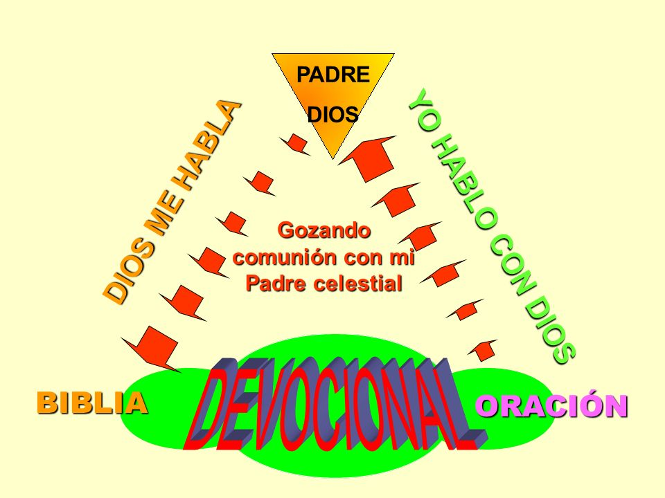 PADRE DIOS BIBLIA DIOS ME HABLA Gozando comunión con mi Padre celestial