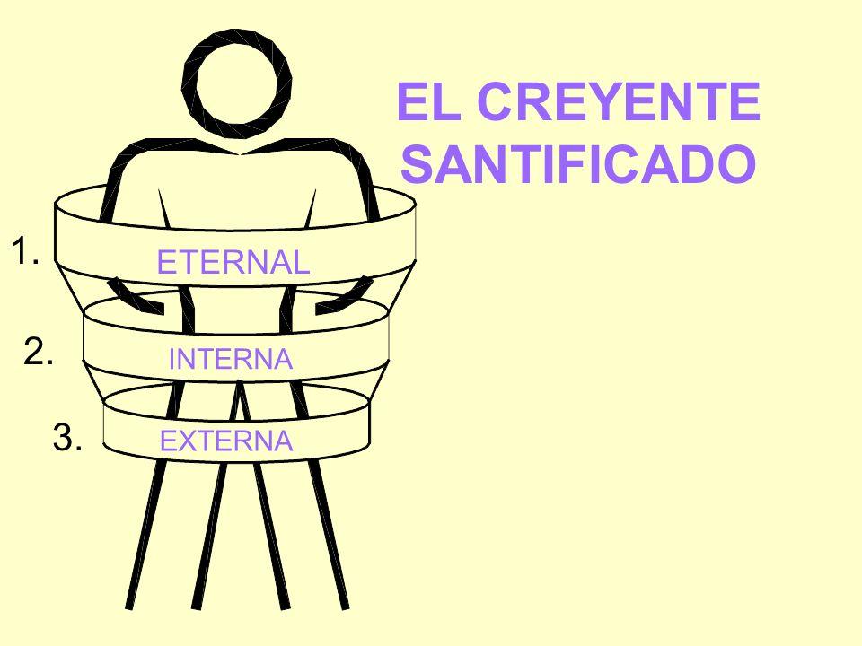 EL CREYENTE SANTIFICADO ETERNAL 1. 2. INTERNA 3. EXTERNA
