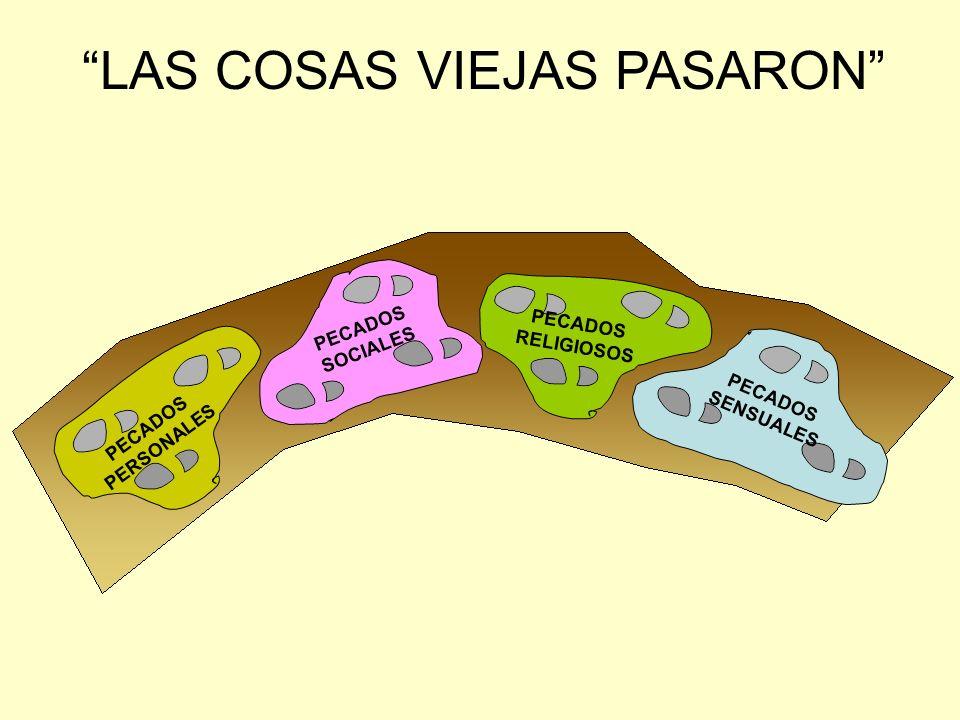 LAS COSAS HAN SIDO HECHAS NUEVAS JESÚS MURIÓ POR MI SENDERO DE LA VIDA VIEJA EL SENDERO DE LA VIDA NUEVA UNCAMINOUNCAMINOUNCAMINOUNCAMINO ¡NO VUELVO ATRÁS NATURALEZA MENTE DESEOS DEVOCIÓN HACIA DIOS HACIA EL HOMBRE RELACIONES Romanos 12:10 Amaos prefiriéndoos Amaos los unos a los otros con amor fraternal; prefiriéndoos los unos a los otros.