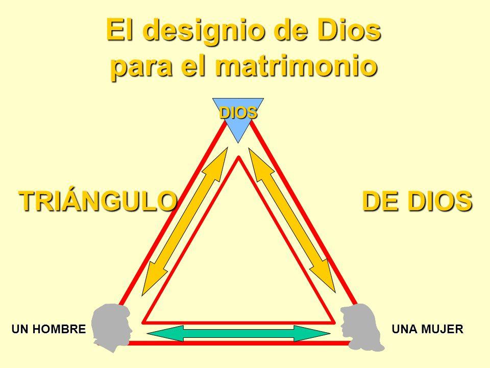 UN HOMBRE UNA MUJER TRIÁNGULO DE DIOS DIOS DESIGNIO DE DIOS DE POR VIDA