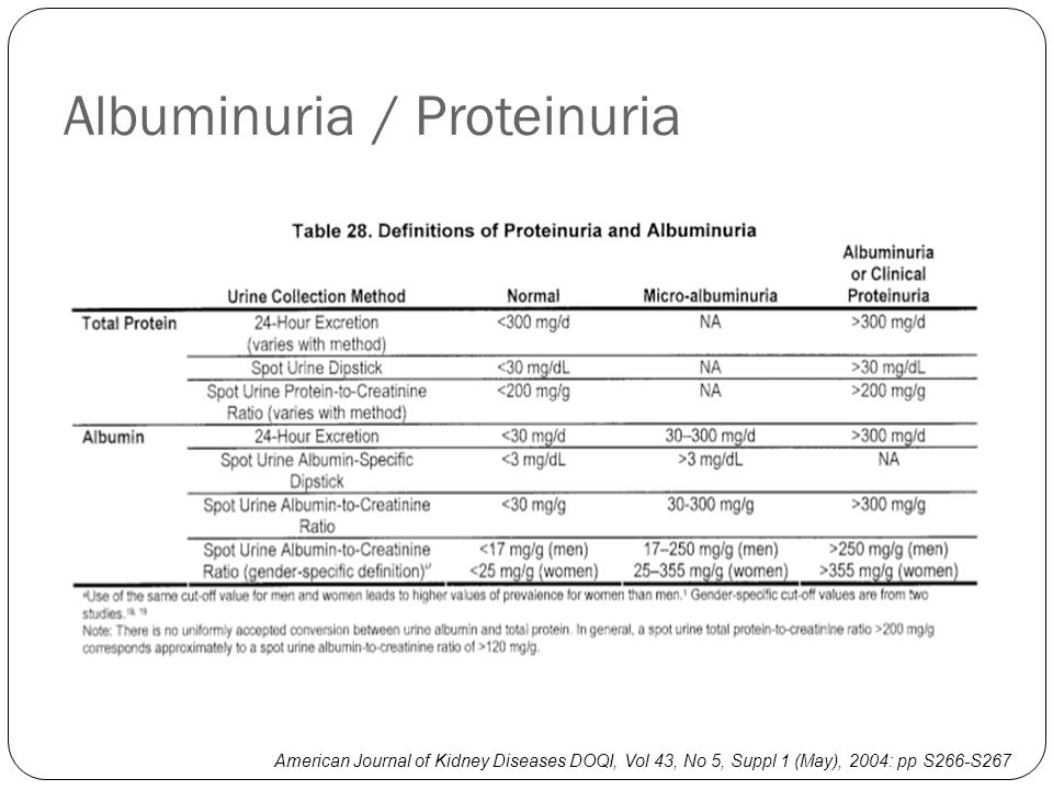 Albuminuria / Proteinuria American Journal of Kidney Diseases DOQI, Vol 43, No 5, Suppl 1 (May), 2004: pp S266-S267