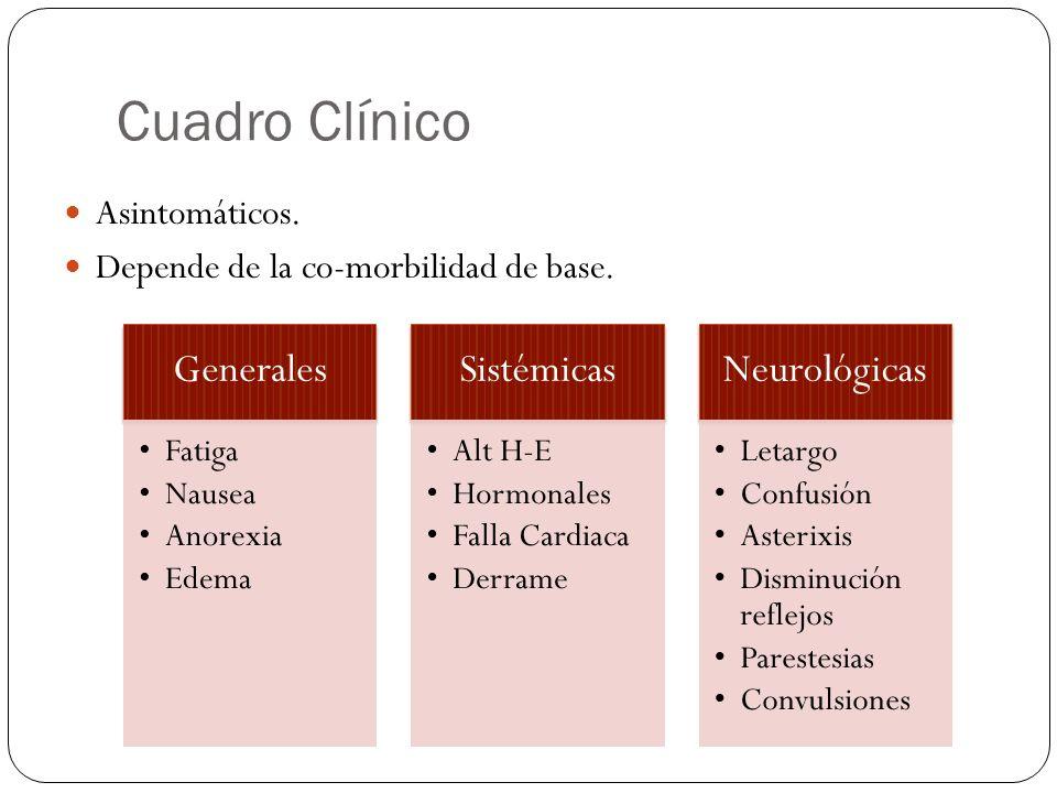 Cuadro Clínico Asintomáticos. Depende de la co-morbilidad de base. Generales Fatiga Nausea Anorexia Edema Sistémicas Alt H-E Hormonales Falla Cardiaca