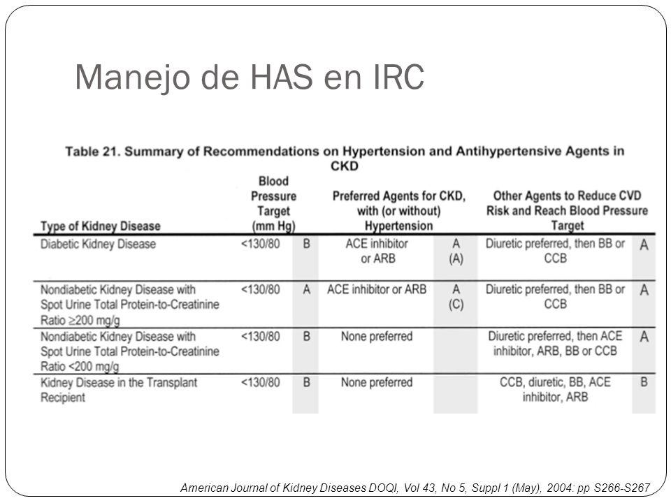 American Journal of Kidney Diseases DOQI, Vol 43, No 5, Suppl 1 (May), 2004: pp S266-S267 Manejo de HAS en IRC