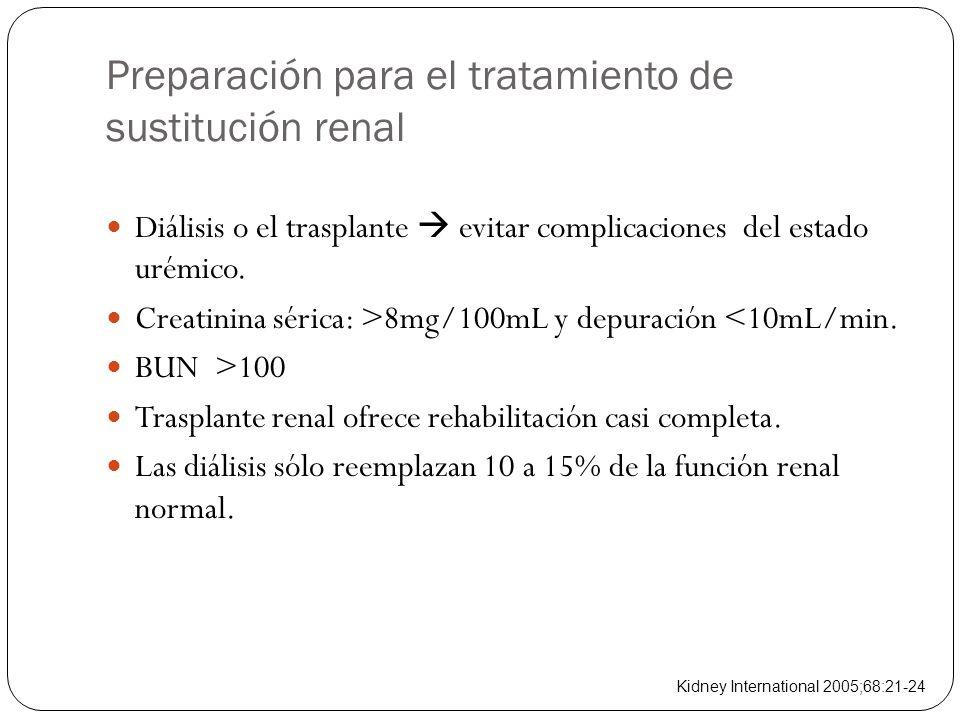 Preparación para el tratamiento de sustitución renal Diálisis o el trasplante evitar complicaciones del estado urémico. Creatinina sérica: >8mg/100mL