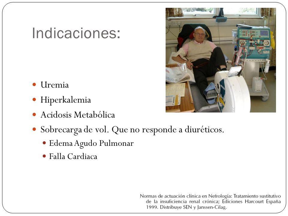 Indicaciones: Uremia Hiperkalemia Acidosis Metabólica Sobrecarga de vol. Que no responde a diuréticos. Edema Agudo Pulmonar Falla Cardiaca