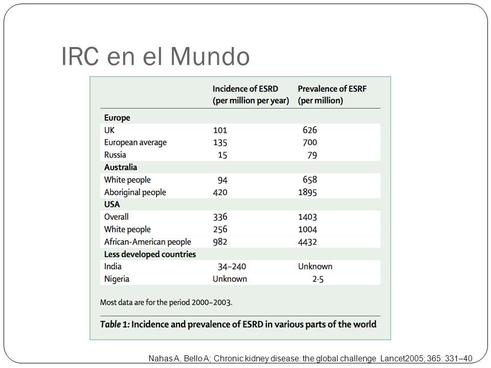 IRC en el Mundo Nahas A, Bello A; Chronic kidney disease: the global challenge Lancet2005; 365: 331–40