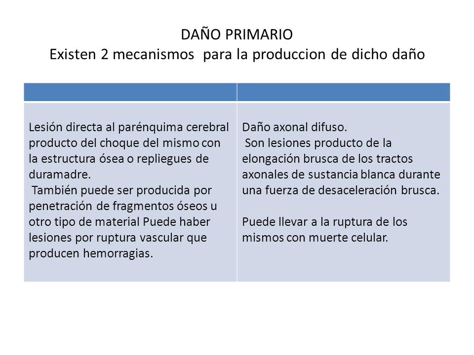 DAÑO PRIMARIO Existen 2 mecanismos para la produccion de dicho daño Lesión directa al parénquima cerebral producto del choque del mismo con la estruct