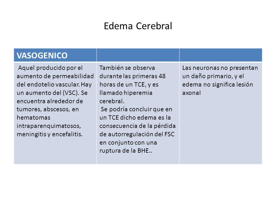 Edema Cerebral VASOGENICO Aquel producido por el aumento de permeabilidad del endotelio vascular. Hay un aumento del (VSC). Se encuentra alrededor de