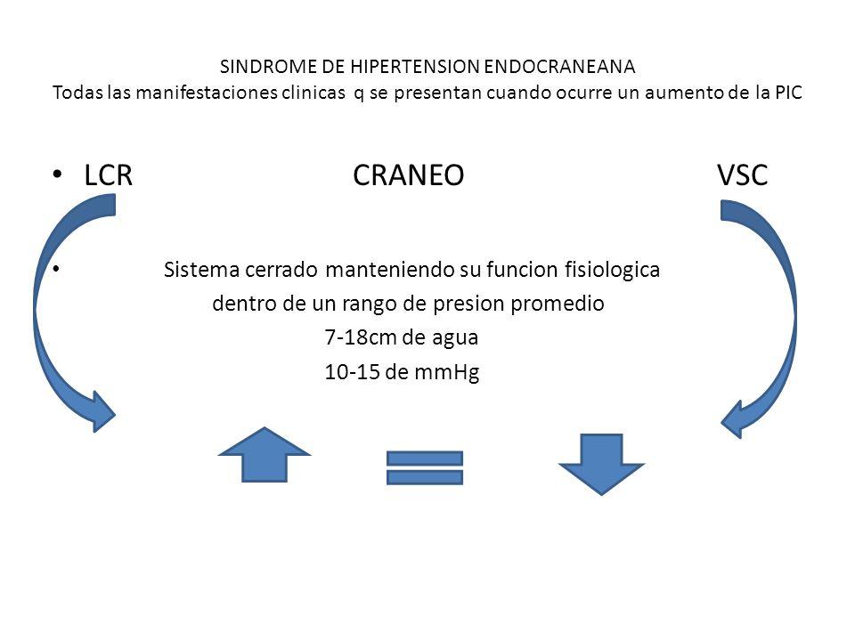 SINDROME DE HIPERTENSION ENDOCRANEANA Todas las manifestaciones clinicas q se presentan cuando ocurre un aumento de la PIC LCR CRANEO VSC Sistema cerr