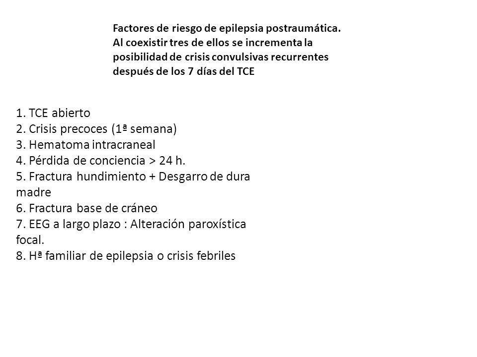1. TCE abierto 2. Crisis precoces (1ª semana) 3. Hematoma intracraneal 4. Pérdida de conciencia > 24 h. 5. Fractura hundimiento + Desgarro de dura mad