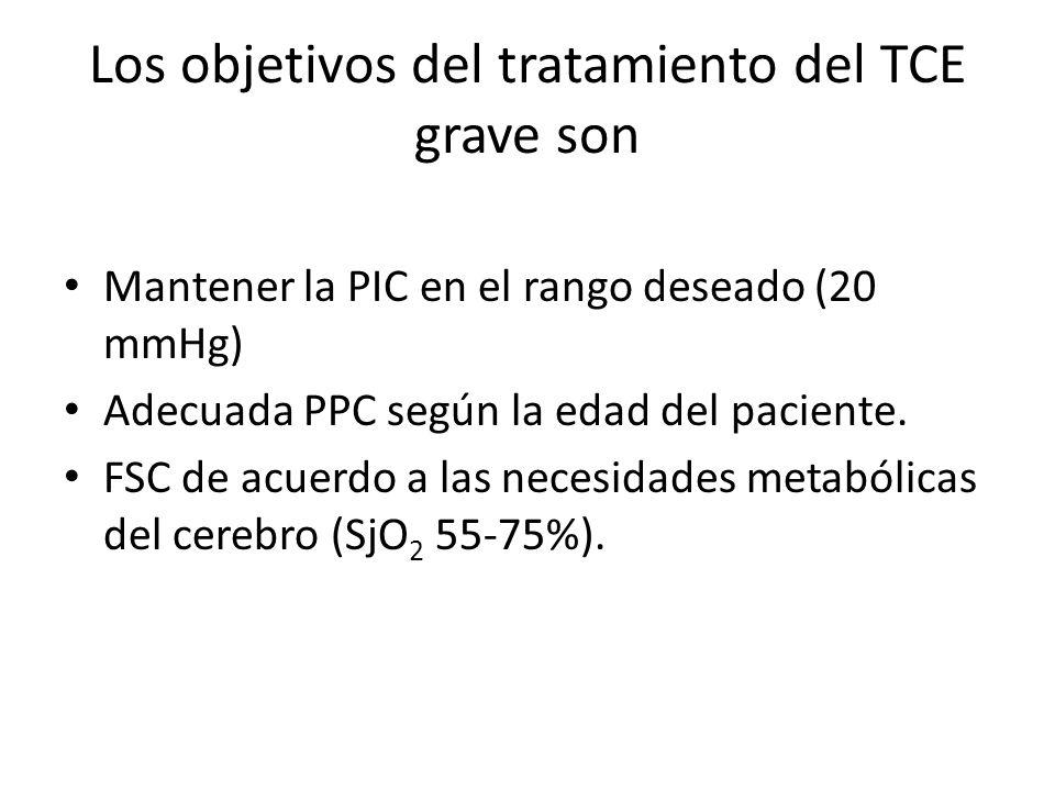 Los objetivos del tratamiento del TCE grave son Mantener la PIC en el rango deseado (20 mmHg) Adecuada PPC según la edad del paciente. FSC de acuerdo
