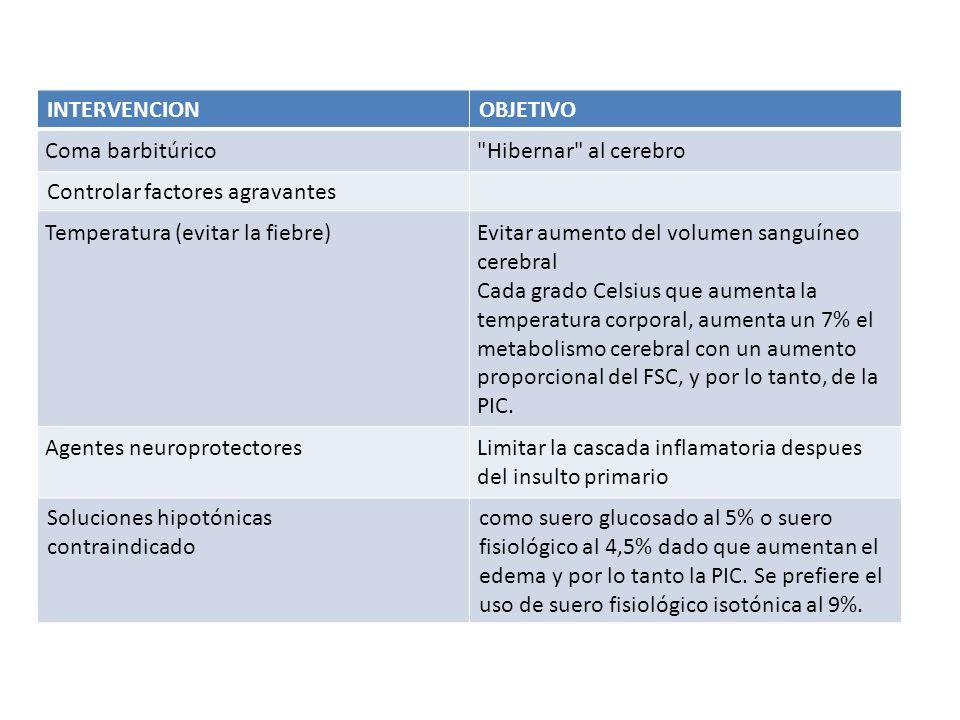 INTERVENCIONOBJETIVO Coma barbitúrico