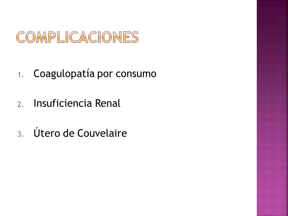 1. Coagulopatía por consumo 2. Insuficiencia Renal 3. Útero de Couvelaire