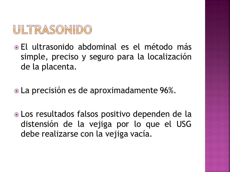El ultrasonido abdominal es el método más simple, preciso y seguro para la localización de la placenta. La precisión es de aproximadamente 96%. Los re