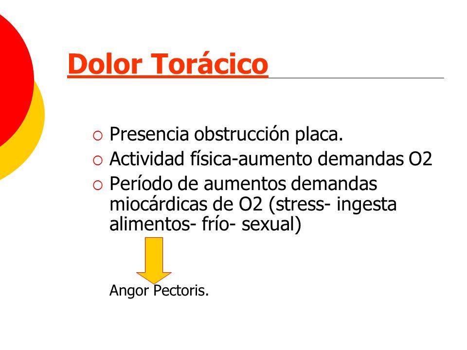 Dolor Torácico Presencia obstrucción placa. Actividad física-aumento demandas O2 Período de aumentos demandas miocárdicas de O2 (stress- ingesta alime