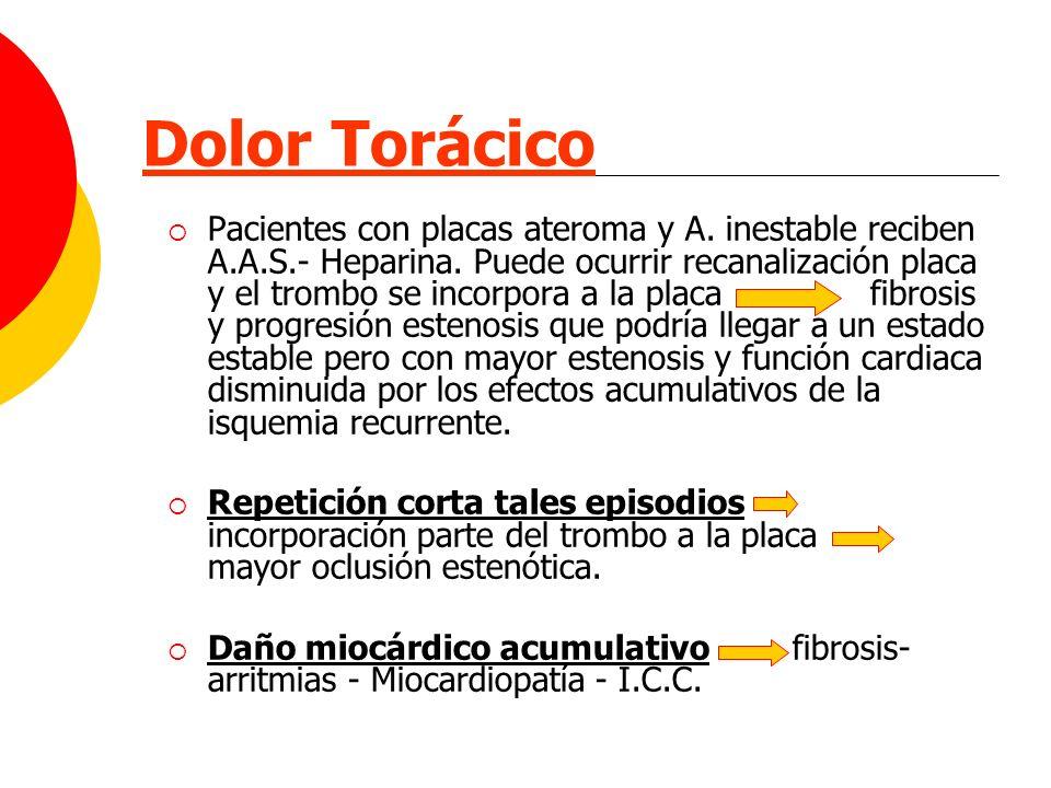 Dolor Torácico Pacientes con placas ateroma y A. inestable reciben A.A.S.- Heparina. Puede ocurrir recanalización placa y el trombo se incorpora a la