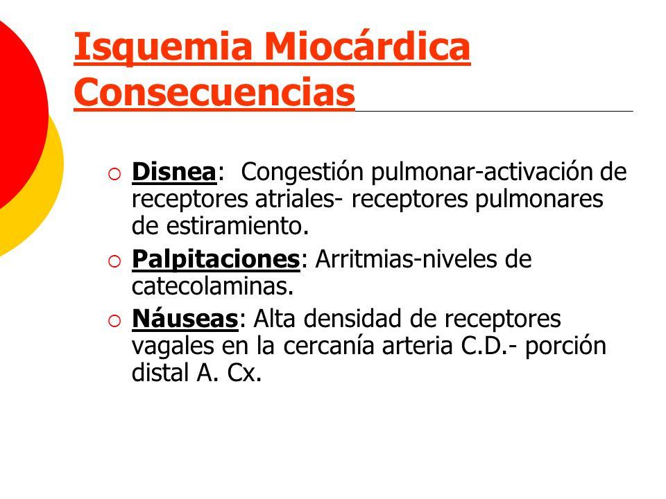 Isquemia Miocárdica Consecuencias Disnea: Congestión pulmonar-activación de receptores atriales- receptores pulmonares de estiramiento. Palpitaciones: