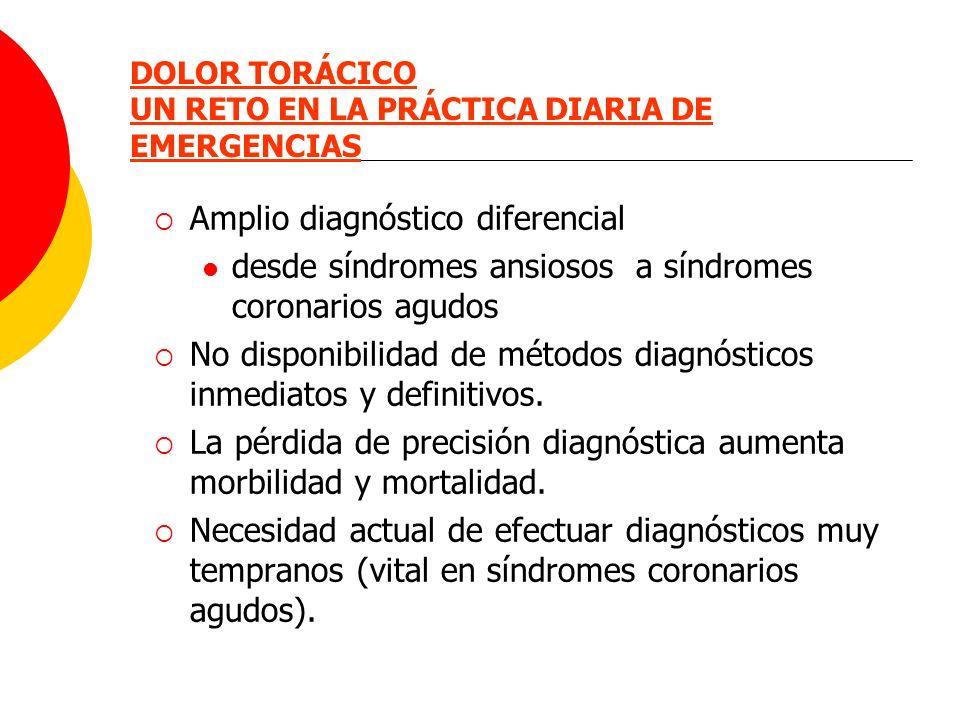 DOLOR TORÁCICO UN RETO EN LA PRÁCTICA DIARIA DE EMERGENCIAS Amplio diagnóstico diferencial desde síndromes ansiosos a síndromes coronarios agudos No d