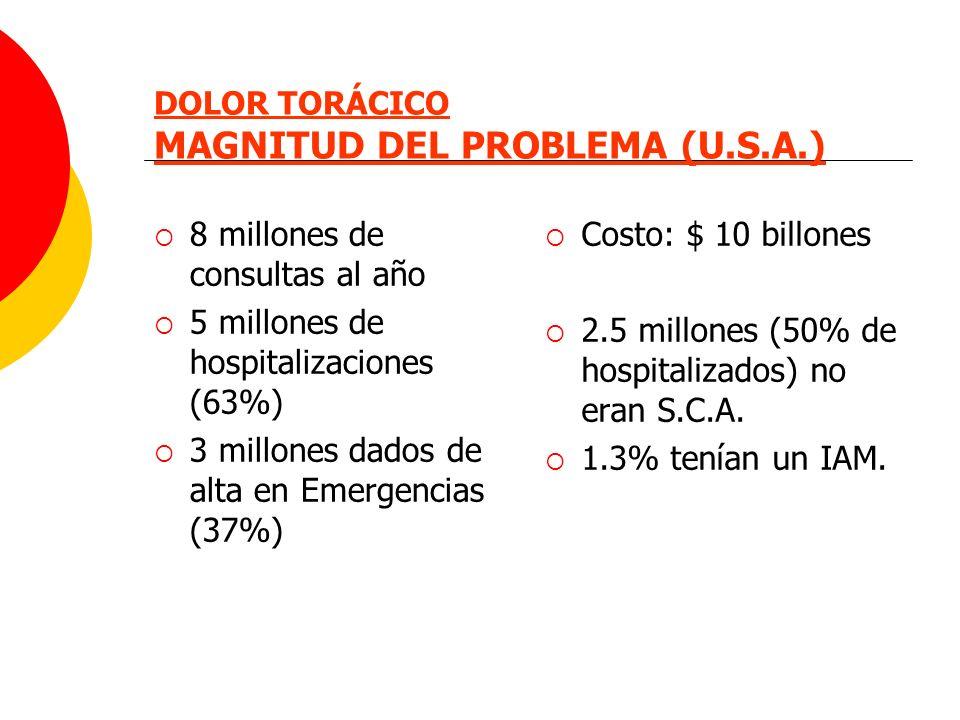 DOLOR TORÁCICO MAGNITUD DEL PROBLEMA (U.S.A.) 8 millones de consultas al año 5 millones de hospitalizaciones (63%) 3 millones dados de alta en Emergen