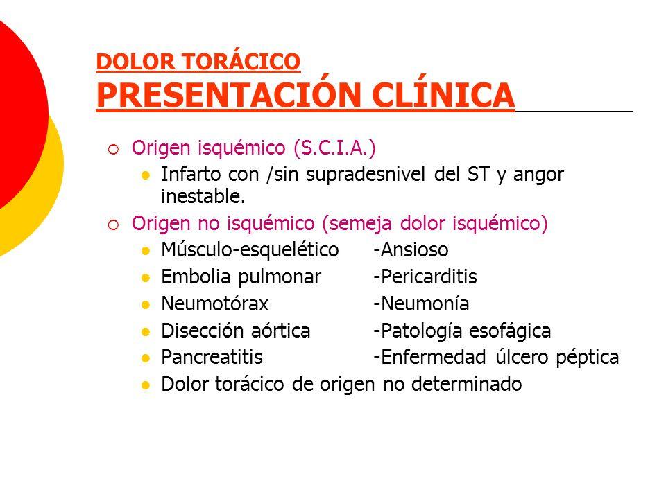 DOLOR TORÁCICO PRESENTACIÓN CLÍNICA Origen isquémico (S.C.I.A.) Infarto con /sin supradesnivel del ST y angor inestable. Origen no isquémico (semeja d