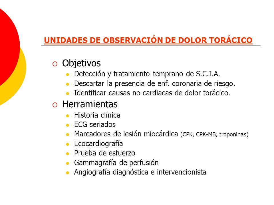 UNIDADES DE OBSERVACIÓN DE DOLOR TORÁCICO Objetivos Detección y tratamiento temprano de S.C.I.A. Descartar la presencia de enf. coronaria de riesgo. I