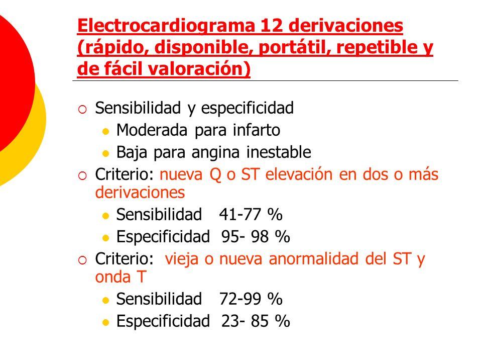 Electrocardiograma 12 derivaciones (rápido, disponible, portátil, repetible y de fácil valoración) Sensibilidad y especificidad Moderada para infarto