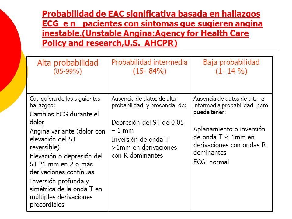 Probabilidad de EAC significativa basada en hallazgos ECG e n pacientes con síntomas que sugieren angina inestable.(Unstable Angina:Agency for Health