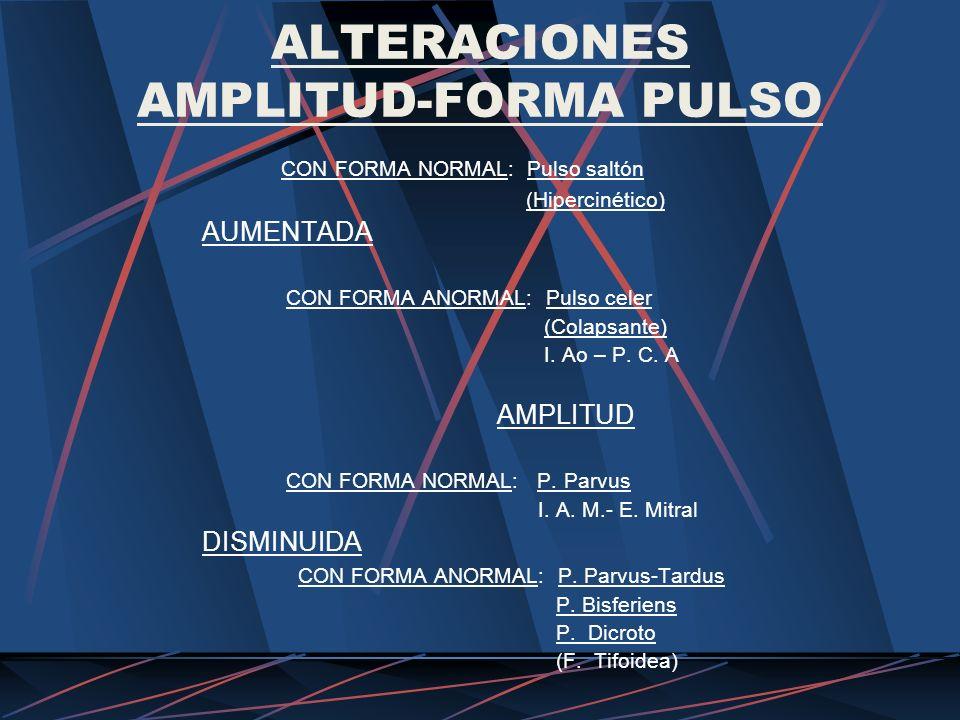 ALTERACIONES AMPLITUD-FORMA PULSO CON FORMA NORMAL: Pulso saltón (Hipercinético) AUMENTADA CON FORMA ANORMAL: Pulso celer (Colapsante) I. Ao – P. C. A