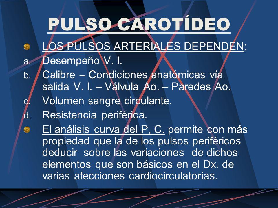 PULSO ARTERIAL FUNCIONAMIENTO BOMBA IZQUIERDA Dos etapas: Atributos pulso arterial.