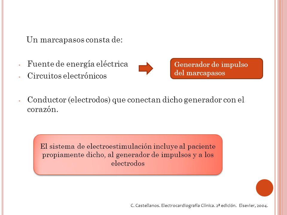 Un marcapasos consta de: - Fuente de energía eléctrica - Circuitos electrónicos - Conductor (electrodos) que conectan dicho generador con el corazón.