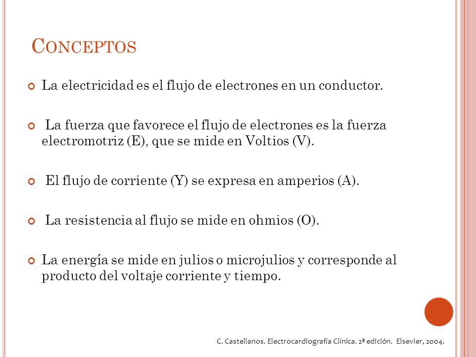 C ONCEPTOS La electricidad es el flujo de electrones en un conductor.