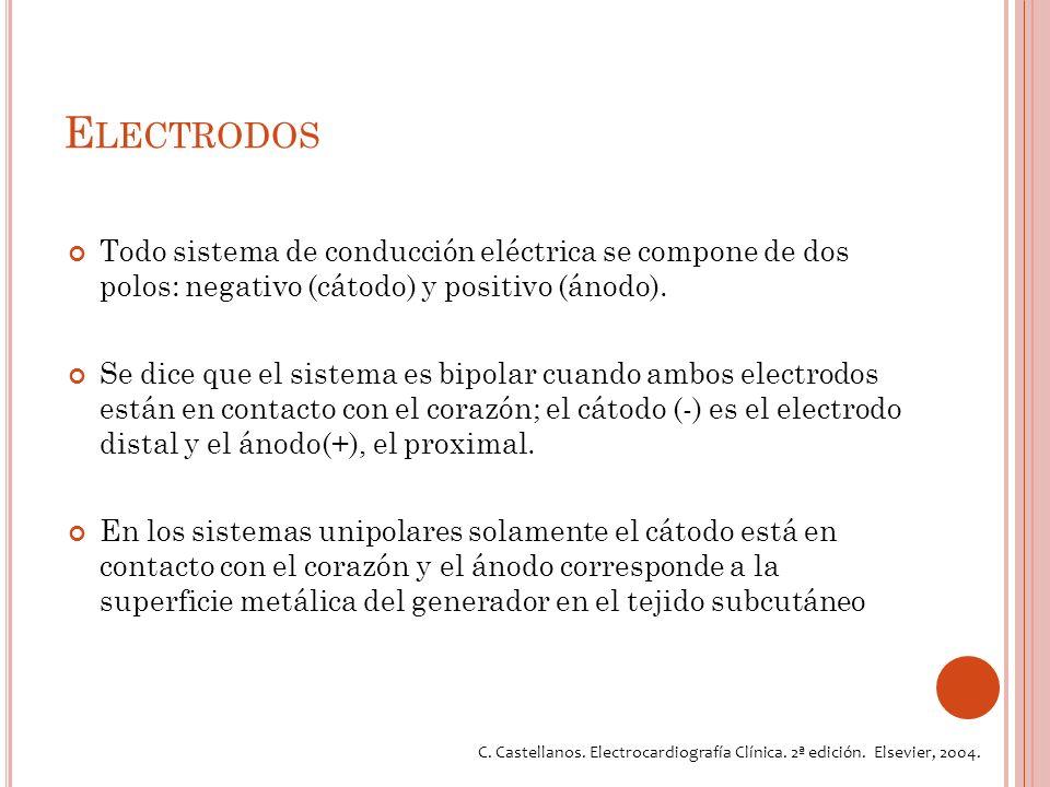 E LECTRODOS Todo sistema de conducción eléctrica se compone de dos polos: negativo (cátodo) y positivo (ánodo).