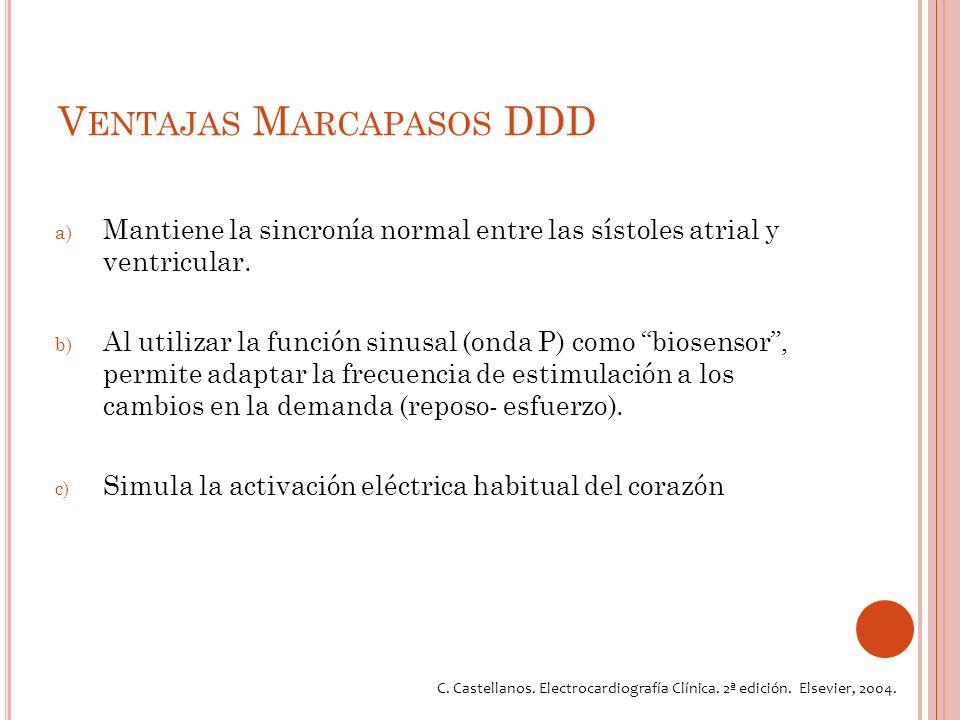 V ENTAJAS M ARCAPASOS DDD a) Mantiene la sincronía normal entre las sístoles atrial y ventricular.