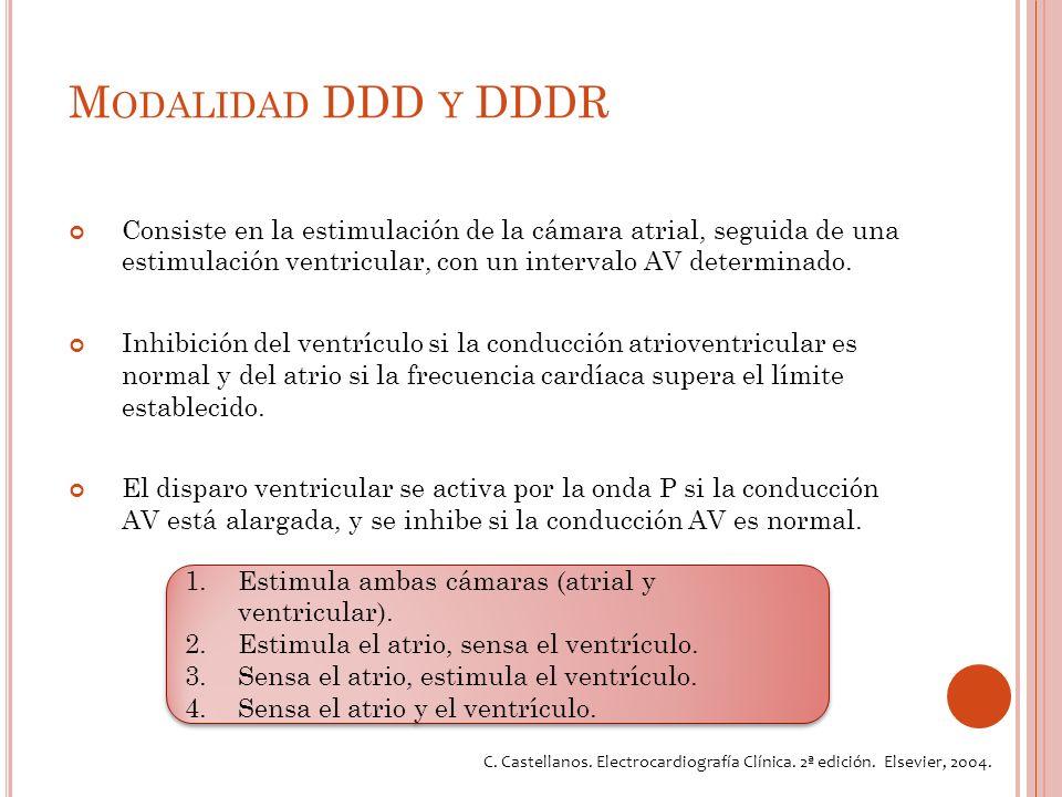 M ODALIDAD DDD Y DDDR Consiste en la estimulación de la cámara atrial, seguida de una estimulación ventricular, con un intervalo AV determinado.