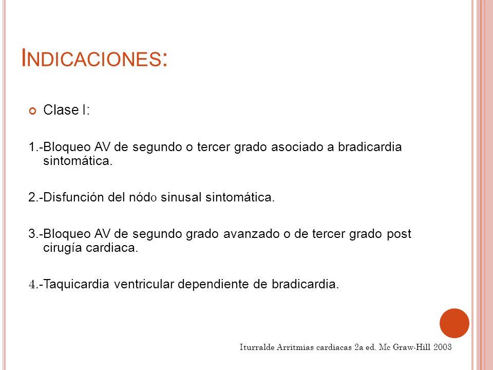 I NDICACIONES : Clase I: 1.-Bloqueo AV de segundo o tercer grado asociado a bradicardia sintomática.