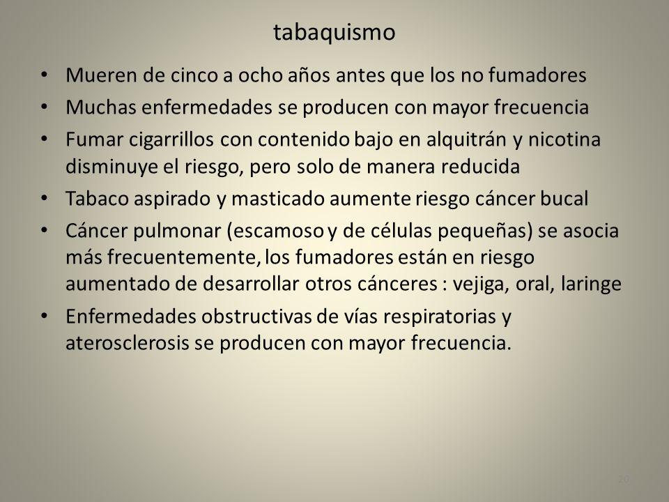 Enfermedades asociadas al tabaquismo.