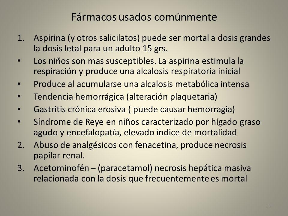Fármacos usados comúnmente 1.Aspirina (y otros salicilatos) puede ser mortal a dosis grandes la dosis letal para un adulto 15 grs. Los niños son mas s