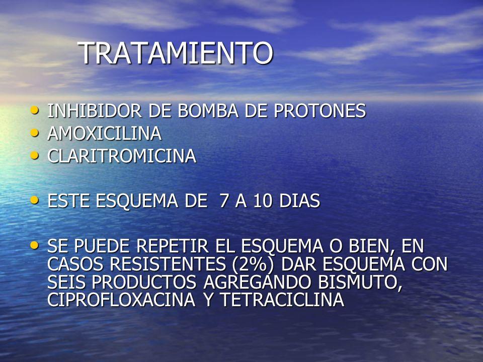 TRATAMIENTO INHIBIDOR DE BOMBA DE PROTONES INHIBIDOR DE BOMBA DE PROTONES AMOXICILINA AMOXICILINA CLARITROMICINA CLARITROMICINA ESTE ESQUEMA DE 7 A 10