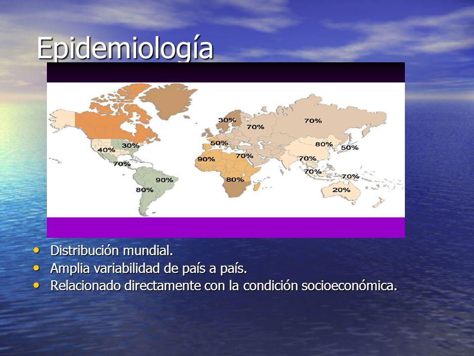 Epidemiología Distribución mundial. Distribución mundial. Amplia variabilidad de país a país. Amplia variabilidad de país a país. Relacionado directam