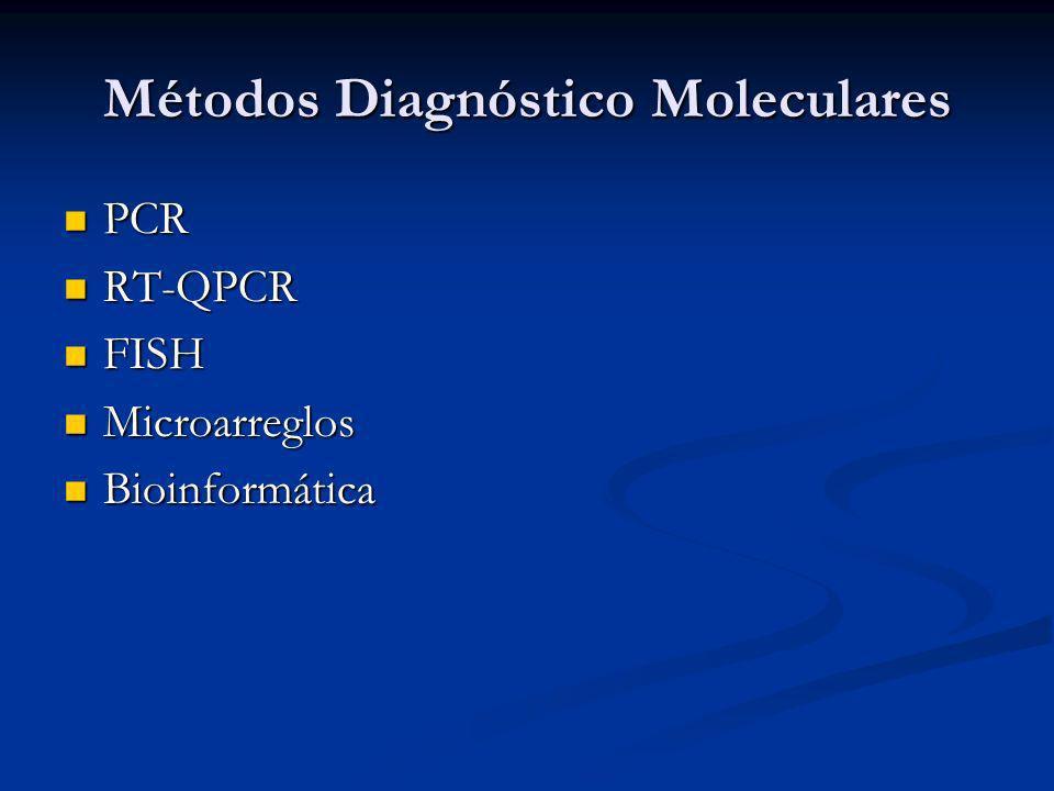 Métodos Diagnóstico Moleculares PCR PCR RT-QPCR RT-QPCR FISH FISH Microarreglos Microarreglos Bioinformática Bioinformática