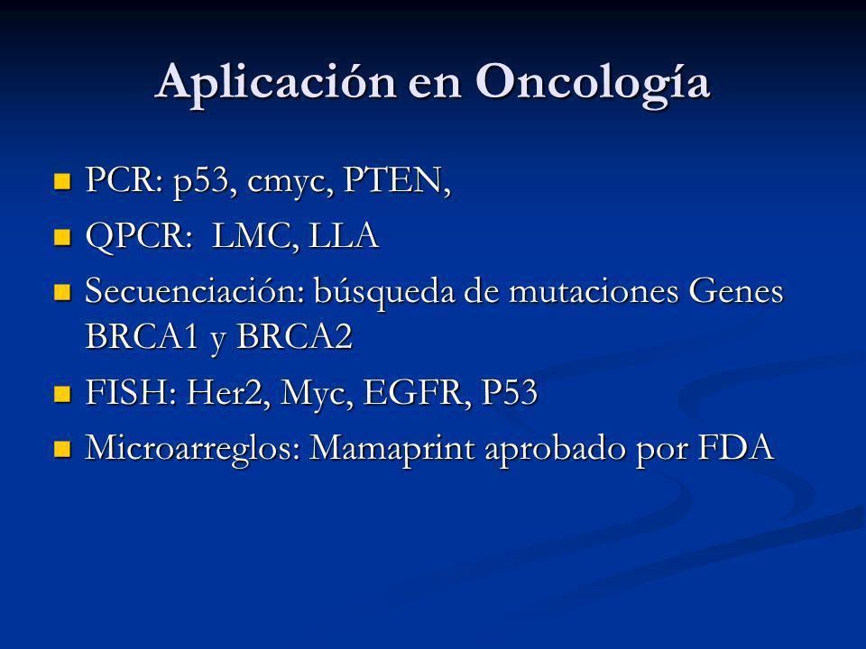 Aplicación en Oncología PCR: p53, cmyc, PTEN, PCR: p53, cmyc, PTEN, QPCR: LMC, LLA QPCR: LMC, LLA Secuenciación: búsqueda de mutaciones Genes BRCA1 y BRCA2 Secuenciación: búsqueda de mutaciones Genes BRCA1 y BRCA2 FISH: Her2, Myc, EGFR, P53 FISH: Her2, Myc, EGFR, P53 Microarreglos: Mamaprint aprobado por FDA Microarreglos: Mamaprint aprobado por FDA