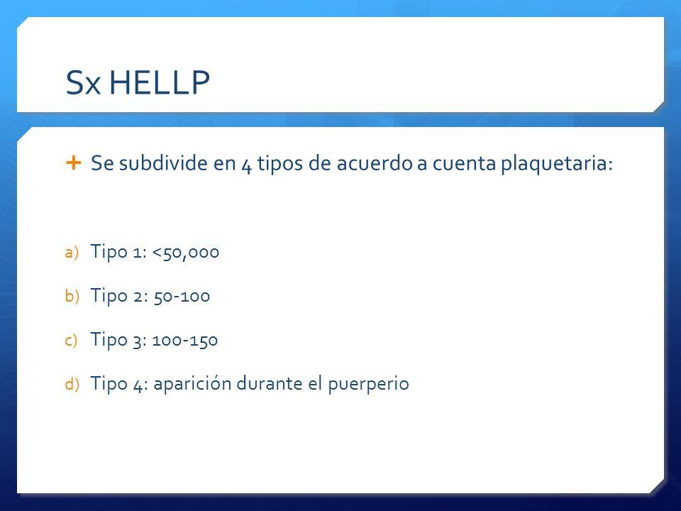Sx HELLP Se subdivide en 4 tipos de acuerdo a cuenta plaquetaria: a) Tipo 1: <50,000 b) Tipo 2: 50-100 c) Tipo 3: 100-150 d) Tipo 4: aparición durante