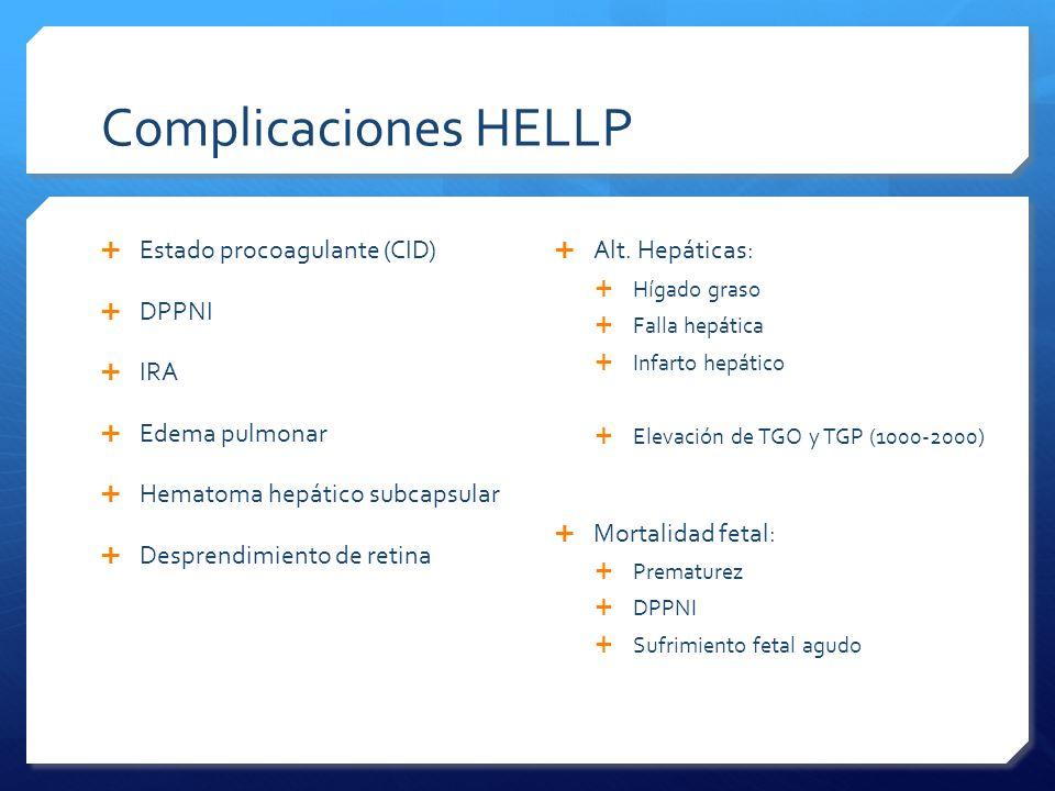 Complicaciones HELLP Estado procoagulante (CID) DPPNI IRA Edema pulmonar Hematoma hepático subcapsular Desprendimiento de retina Alt. Hepáticas: Hígad