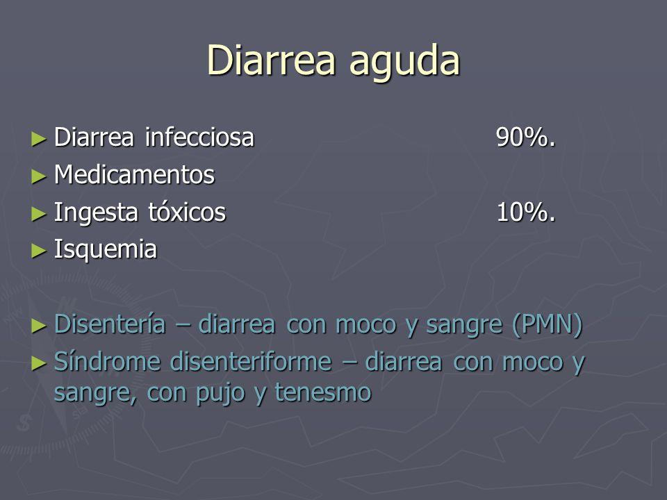 Diarrea aguda Diarrea infecciosa90%. Diarrea infecciosa90%. Medicamentos Medicamentos Ingesta tóxicos10%. Ingesta tóxicos10%. Isquemia Isquemia Disent