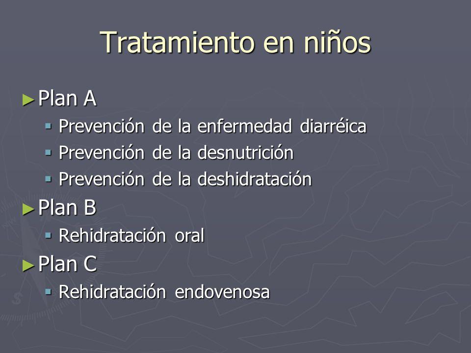 Tratamiento en niños Plan A Plan A Prevención de la enfermedad diarréica Prevención de la enfermedad diarréica Prevención de la desnutrición Prevenció