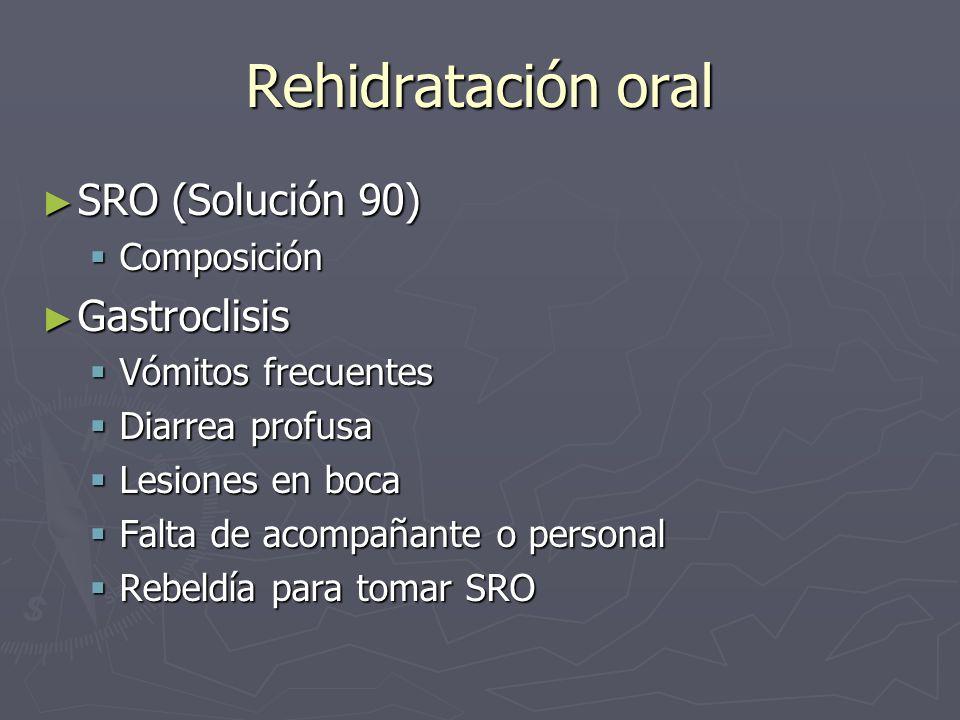 Rehidratación oral SRO (Solución 90) SRO (Solución 90) Composición Composición Gastroclisis Gastroclisis Vómitos frecuentes Vómitos frecuentes Diarrea